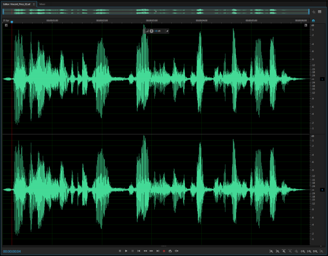 Audio Analysis